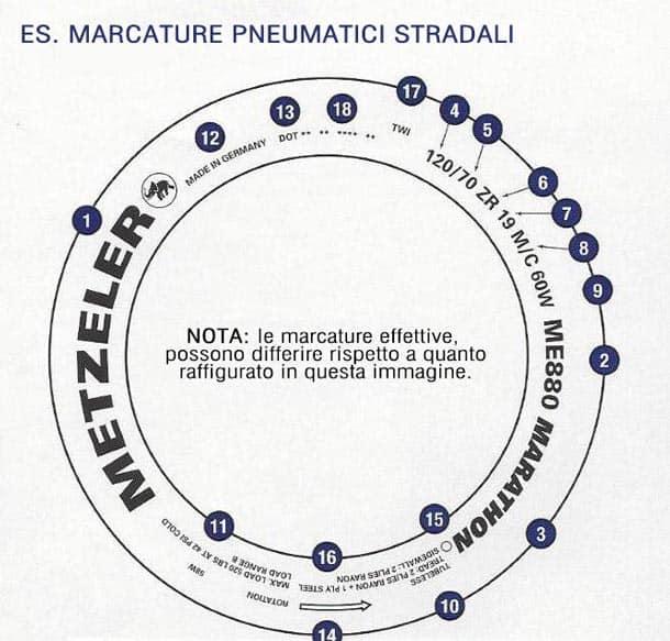 marcature pneumatici moto