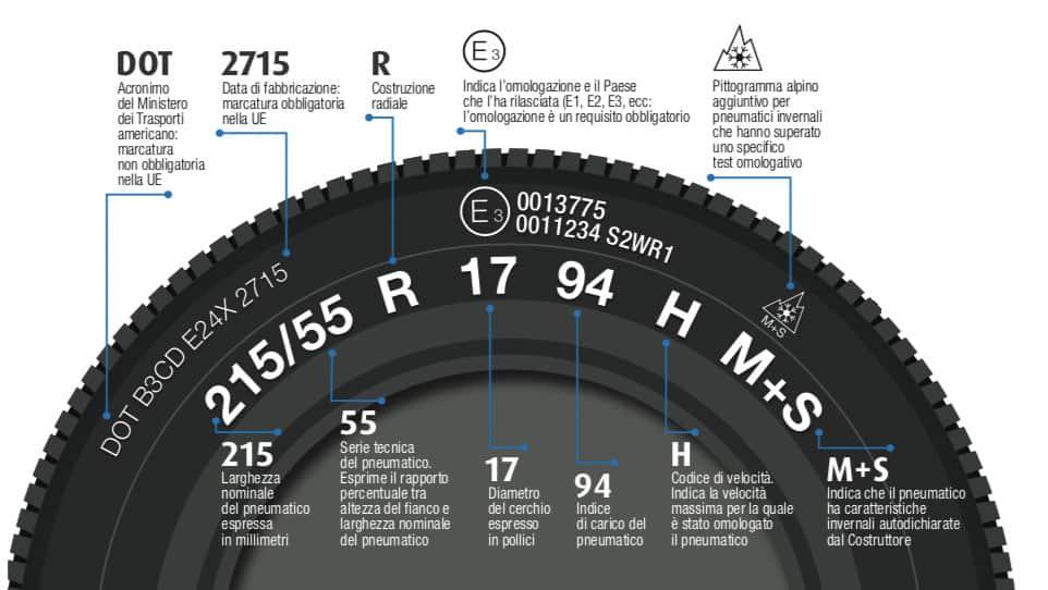 marcatura pneumatici invernali
