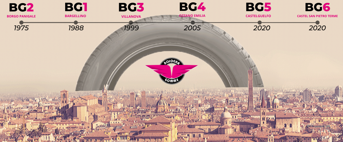Bologna gomme - gommista a Castel Guelfo e Castel San Pietro